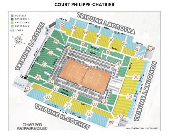 全仏センターコート席表 「全仏テニス」全仏オープン観戦チケット 2018|ローランギャロス 2018はグラマラスヴォヤージュ(グラージュ株式会社)へ